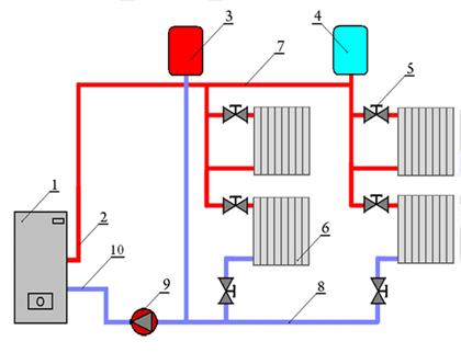 Схема системы отопления с